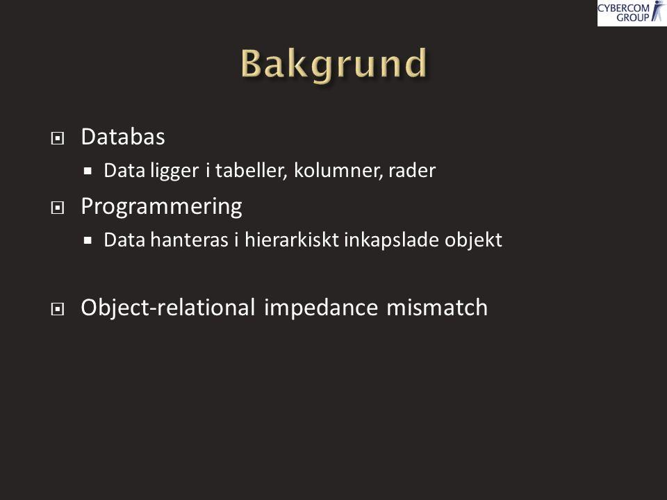  Databas  Data ligger i tabeller, kolumner, rader  Programmering  Data hanteras i hierarkiskt inkapslade objekt  Object-relational impedance mismatch