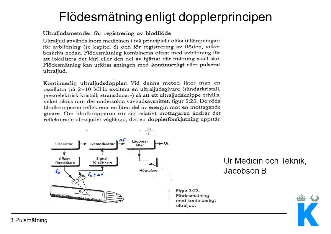 3 Pulsmätning Flödesmätning enligt dopplerprincipen Ur Medicin och Teknik, Jacobson B