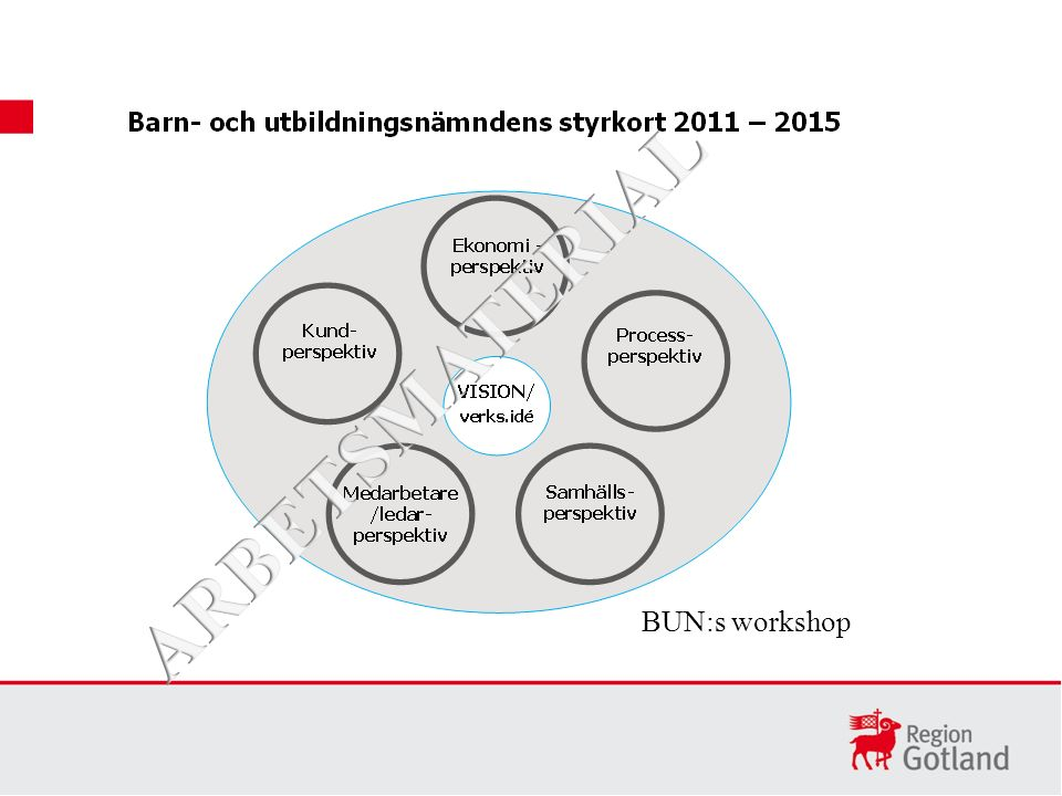BUN:s workshop