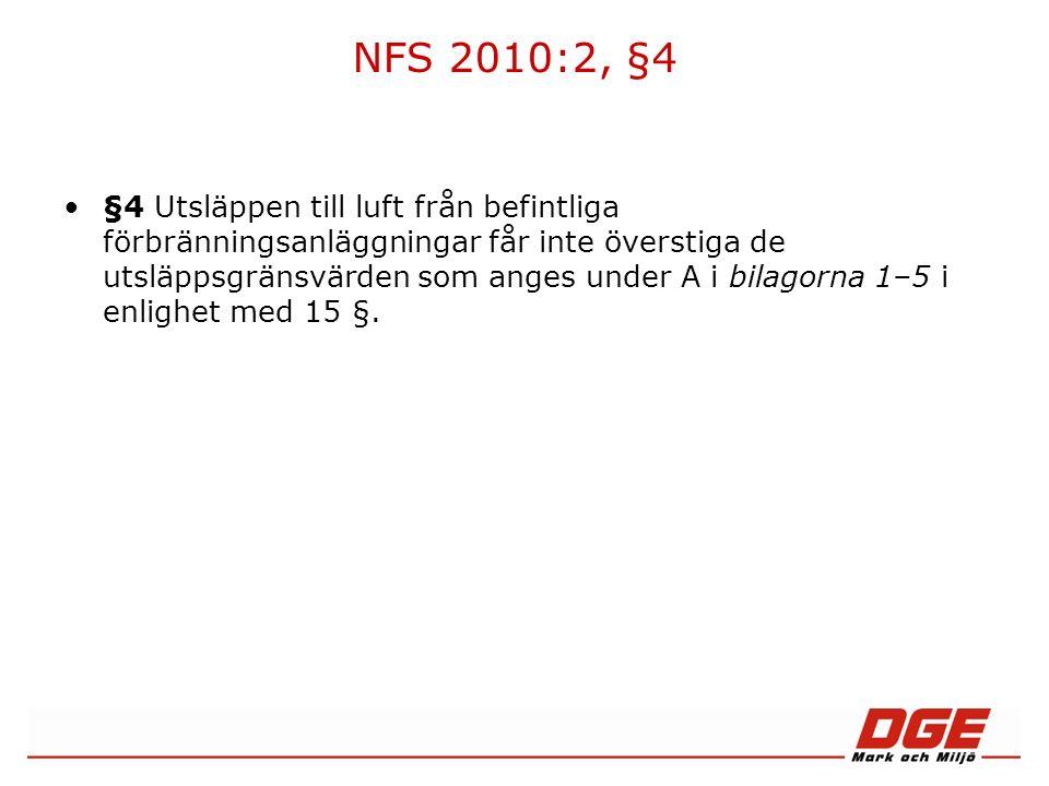 NFS 2010:2, §4 §4 Utsläppen till luft från befintliga förbränningsanläggningar får inte överstiga de utsläppsgränsvärden som anges under A i bilagorna 1–5 i enlighet med 15 §.