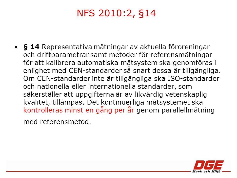 NFS 2010:2, §14 § 14 Representativa mätningar av aktuella föroreningar och driftparametrar samt metoder för referensmätningar för att kalibrera automatiska mätsystem ska genomföras i enlighet med CEN-standarder så snart dessa är tillgängliga.