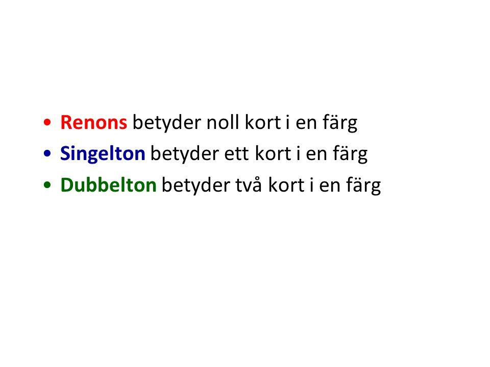 Renons betyder noll kort i en färg Singelton betyder ett kort i en färg Dubbelton betyder två kort i en färg