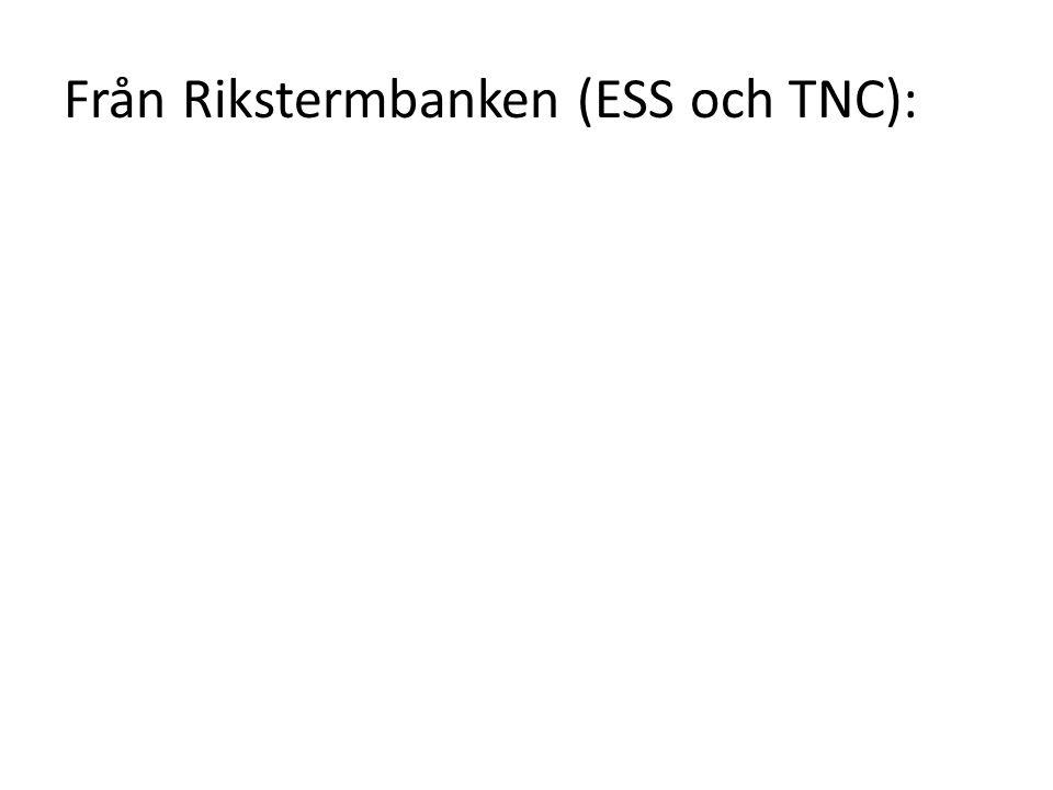 Från Rikstermbanken (ESS och TNC):