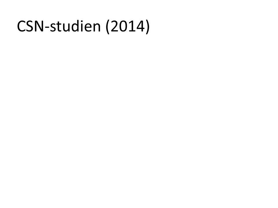 CSN-studien (2014)