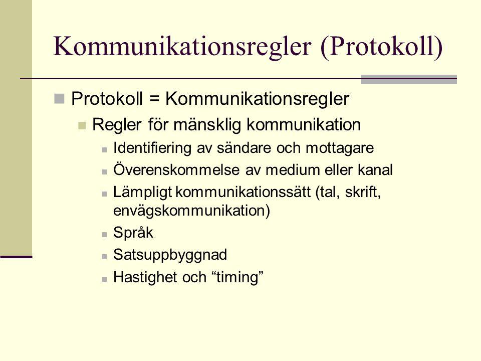 Kommunikationsregler (Protokoll) Protokoll = Kommunikationsregler Regler för mänsklig kommunikation Identifiering av sändare och mottagare Överenskommelse av medium eller kanal Lämpligt kommunikationssätt (tal, skrift, envägskommunikation) Språk Satsuppbyggnad Hastighet och timing