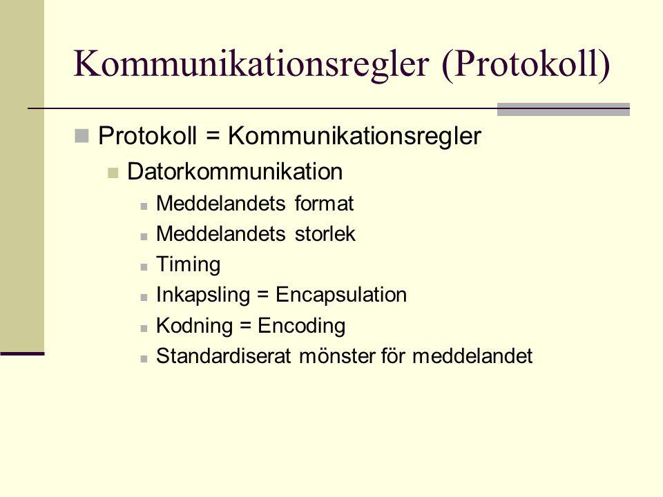 Kodning Meddelandet skall kodas och avkodas Meddelandets källa Kodare Sändare (Avsändare) Överföringsmedia (kanalen) Mottagare Avkodare Meddelandets slutdestination