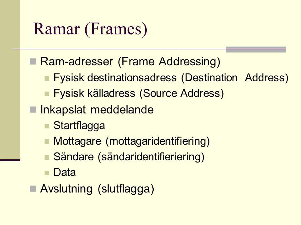 Ramar (Frames) Ram-adresser (Frame Addressing) Fysisk destinationsadress (Destination Address) Fysisk källadress (Source Address) Inkapslat meddelande Startflagga Mottagare (mottagaridentifiering) Sändare (sändaridentifieriering) Data Avslutning (slutflagga)
