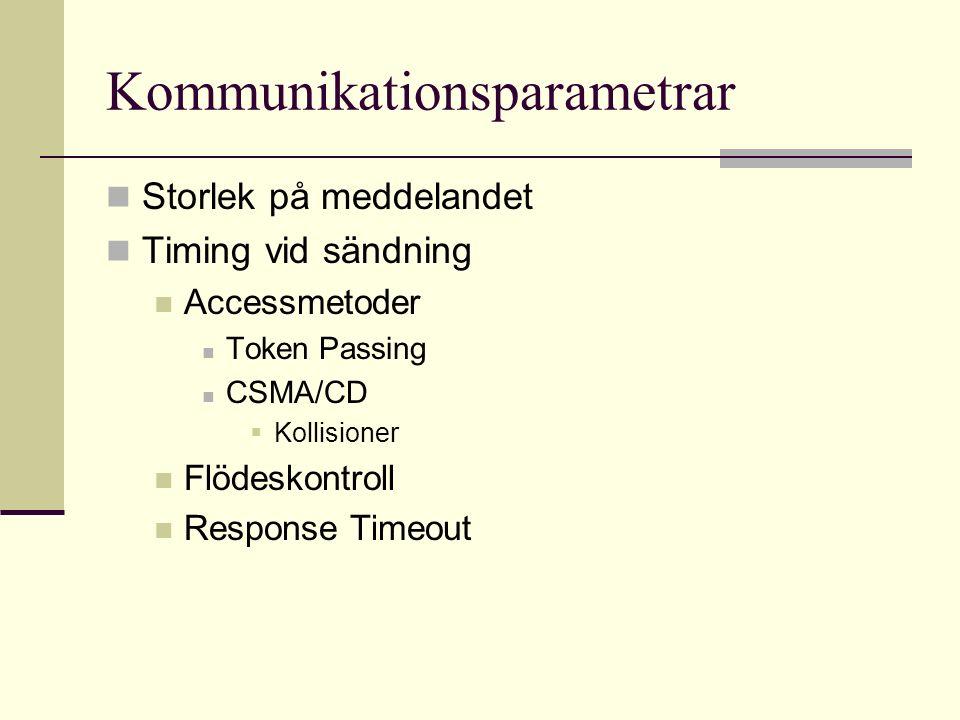 Kommunikationsparametrar Storlek på meddelandet Timing vid sändning Accessmetoder Token Passing CSMA/CD  Kollisioner Flödeskontroll Response Timeout