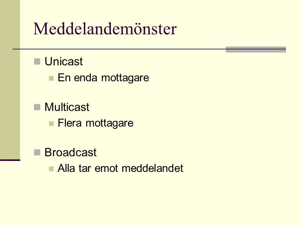 Meddelandemönster Unicast En enda mottagare Multicast Flera mottagare Broadcast Alla tar emot meddelandet