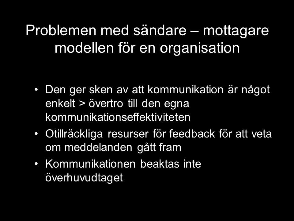 Problemen med sändare – mottagare modellen för en organisation Den ger sken av att kommunikation är något enkelt > övertro till den egna kommunikationseffektiviteten Otillräckliga resurser för feedback för att veta om meddelanden gått fram Kommunikationen beaktas inte överhuvudtaget