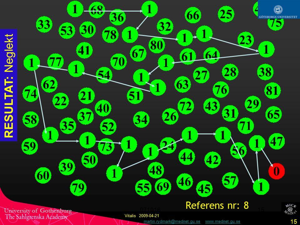 University of Gothenburg martin.rydmark@mednet.gu.se www.mednet.gu.semartin.rydmark@mednet.gu.sewww.mednet.gu.se 15 Vitalis 2009-04-21 071016 15 Referens nr: 8 RESULTAT: Neglekt