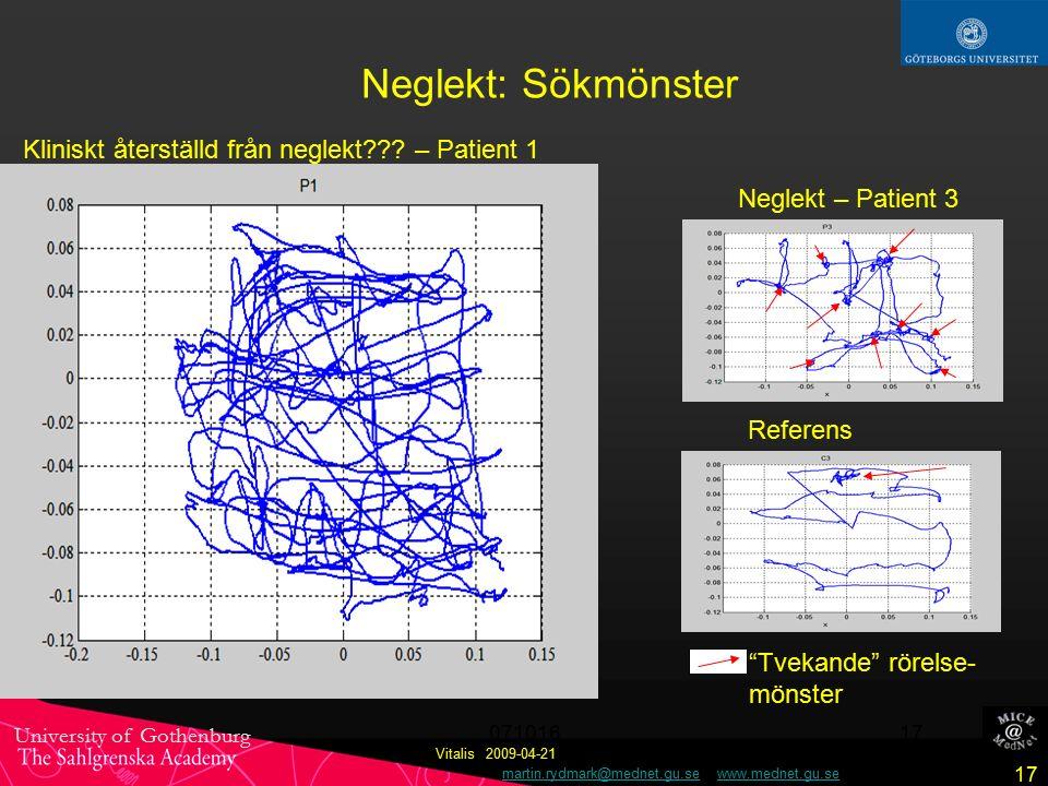 University of Gothenburg martin.rydmark@mednet.gu.se www.mednet.gu.semartin.rydmark@mednet.gu.sewww.mednet.gu.se 17 Vitalis 2009-04-21 071016 17 Neglekt: Sökmönster Referens Kliniskt återställd från neglekt .
