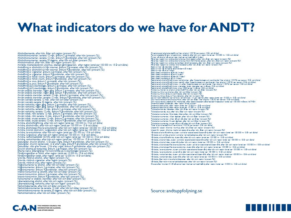 What indicators do we have for ANDT.