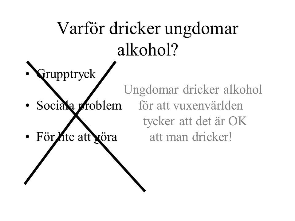 Varför dricker ungdomar alkohol? Grupptryck Ungdomar dricker alkohol Sociala problem för att vuxenvärlden tycker att det är OK För lite att göra att m