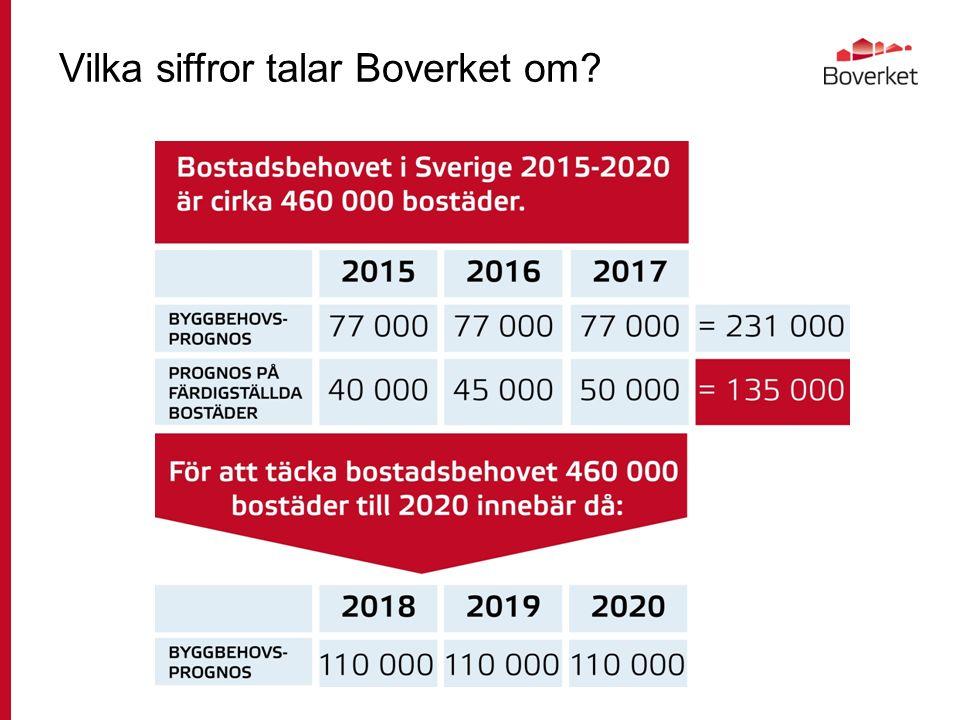 Kommunernas bosättningsansvar Kommunernas stora utmaning: Få fram bostäder till cirka 21 000 nyanlända personer under 2016.