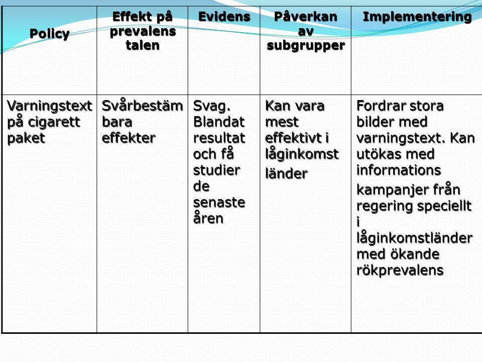 Policy Effekt på prevalens talen Evidens Påverkan av subgrupper Implementering Varningstext på cigarett paket Svårbestäm bara effekter Svag. Blandat r