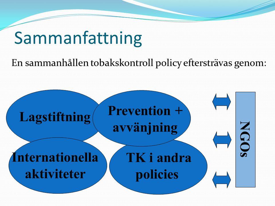 Sammanfattning En sammanhållen tobakskontroll policy eftersträvas genom: Lagstiftning TK i andra policies Prevention + avvänjning Internationella akti