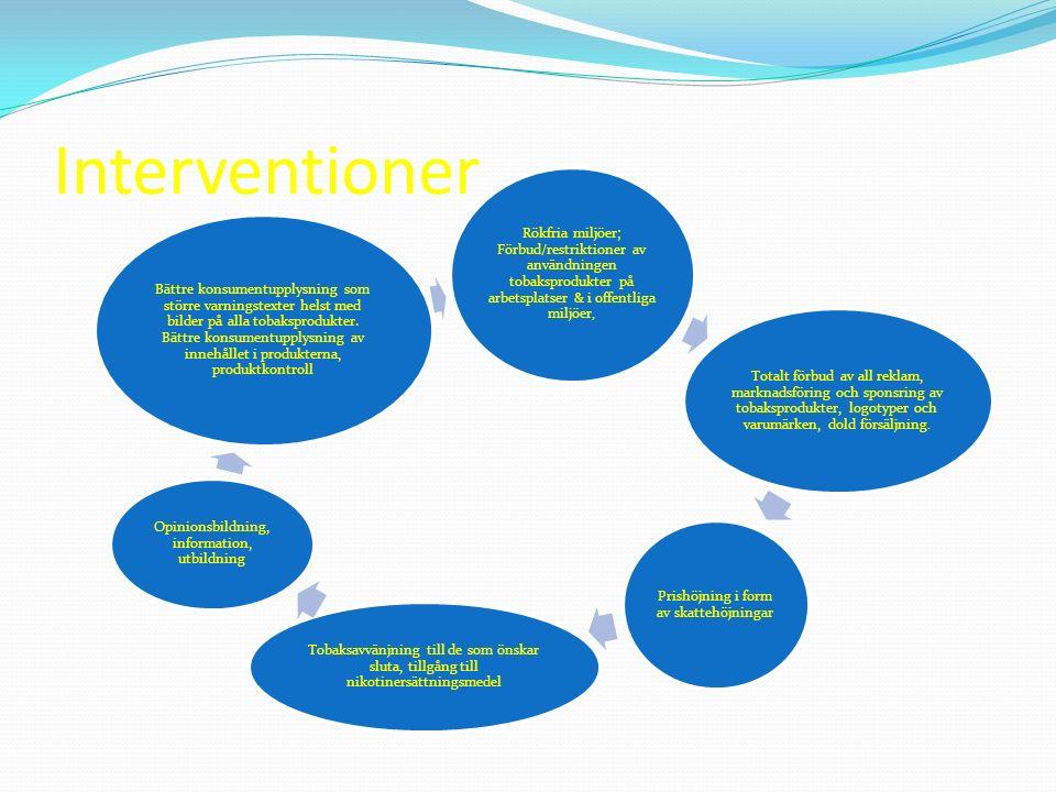 Interventioner Rökfria miljöer; Förbud/restriktioner av användningen tobaksprodukter på arbetsplatser & i offentliga miljöer, Totalt förbud av all rek
