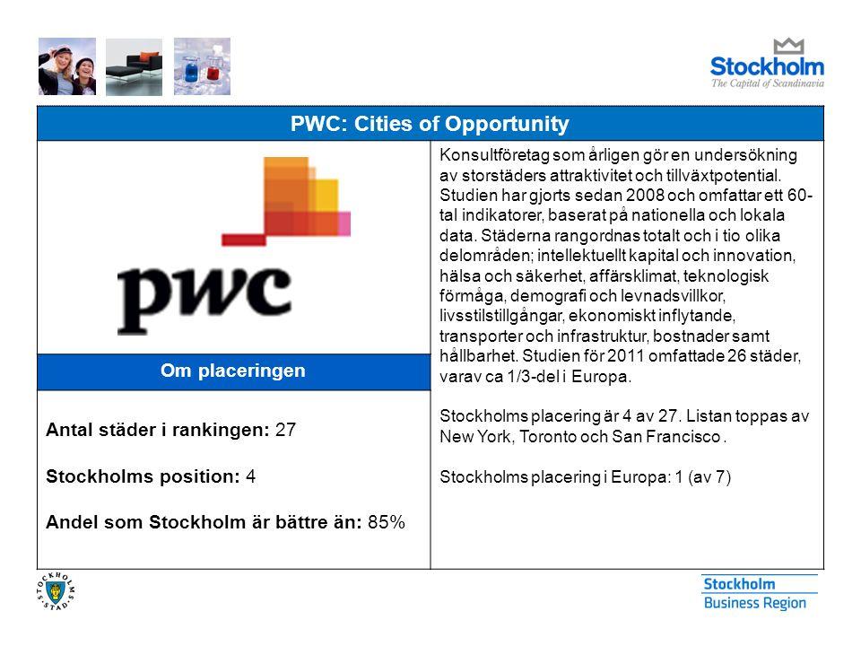 PWC: Cities of Opportunity Konsultföretag som årligen gör en undersökning av storstäders attraktivitet och tillväxtpotential. Studien har gjorts sedan