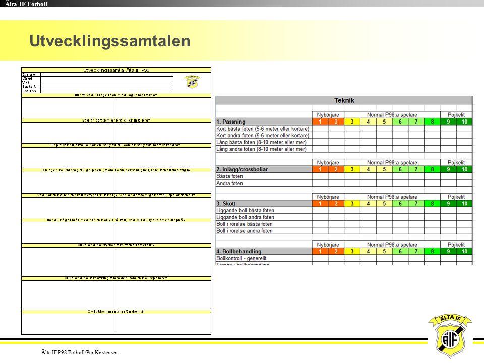 Älta IF Fotboll Utvecklingssamtalen Älta IF P98 Fotboll/Per Kristensen