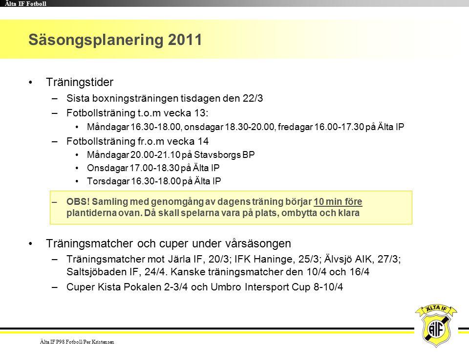 Älta IF Fotboll Träningstider –Sista boxningsträningen tisdagen den 22/3 –Fotbollsträning t.o.m vecka 13: Måndagar 16.30-18.00, onsdagar 18.30-20.00, fredagar 16.00-17.30 på Älta IP –Fotbollsträning fr.o.m vecka 14 Måndagar 20.00-21.10 på Stavsborgs BP Onsdagar 17.00-18.30 på Älta IP Torsdagar 16.30-18.00 på Älta IP –OBS.