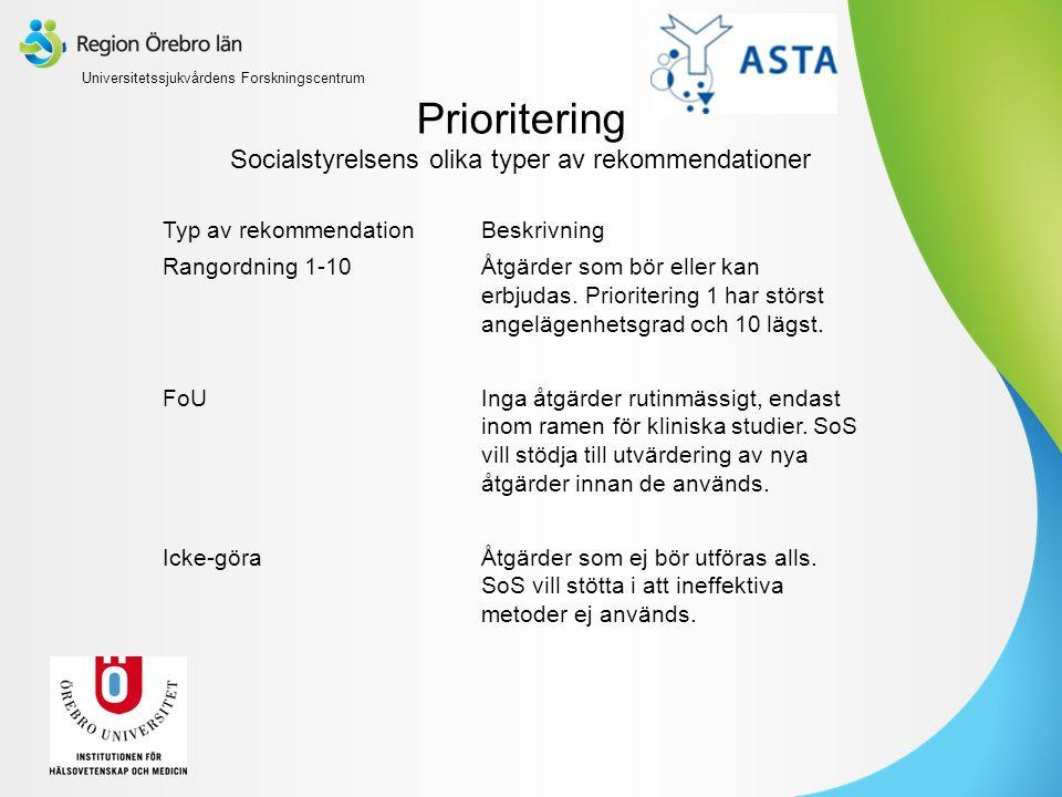 Prioritering Socialstyrelsens olika typer av rekommendationer Typ av rekommendationBeskrivning Rangordning 1-10Åtgärder som bör eller kan erbjudas. Pr