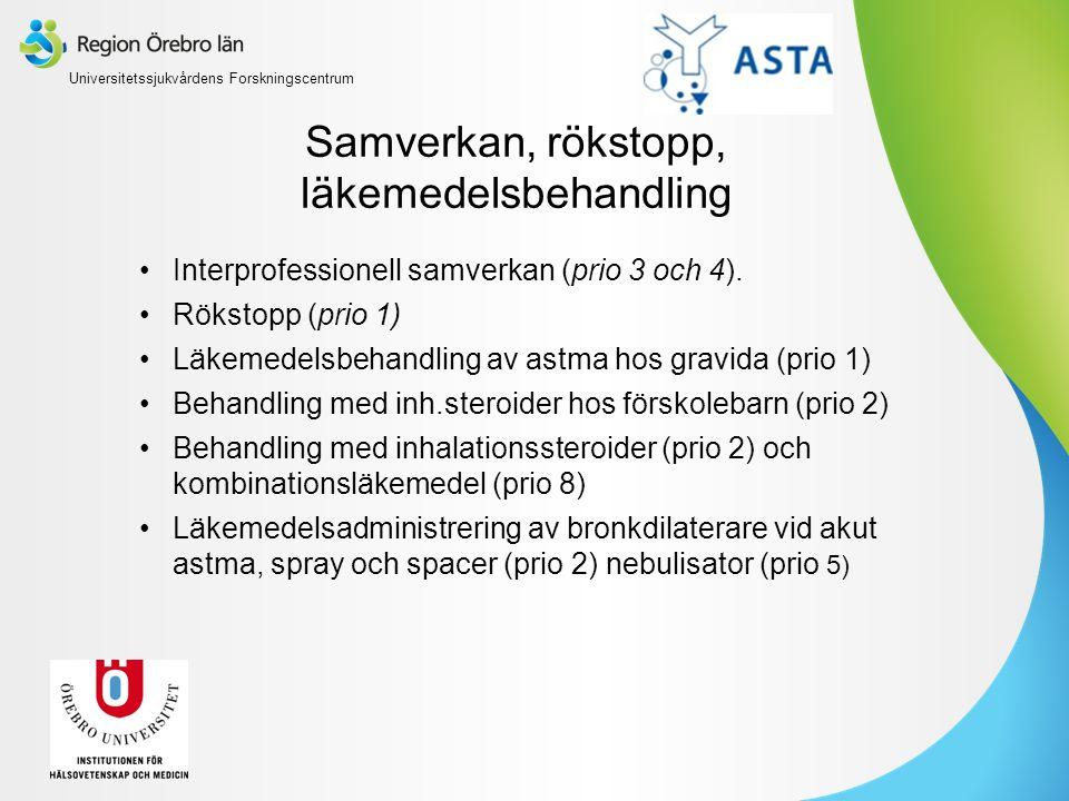 Samverkan, rökstopp, läkemedelsbehandling Interprofessionell samverkan (prio 3 och 4). Rökstopp (prio 1) Läkemedelsbehandling av astma hos gravida (pr