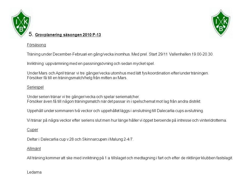 5. Grovplanering säsongen 2010 P-13 Försäsong Träning under December-Februari en gång/vecka inomhus. Med prel. Start 29/11 Vallenhallen 19.00-20.30. I