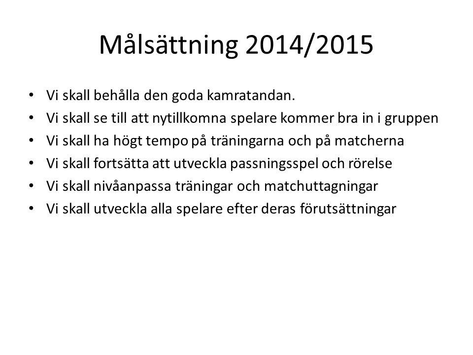 Målsättning 2014/2015 Vi skall behålla den goda kamratandan. Vi skall se till att nytillkomna spelare kommer bra in i gruppen Vi skall ha högt tempo p