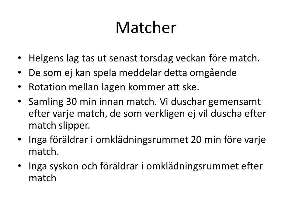 Matcher Helgens lag tas ut senast torsdag veckan före match.