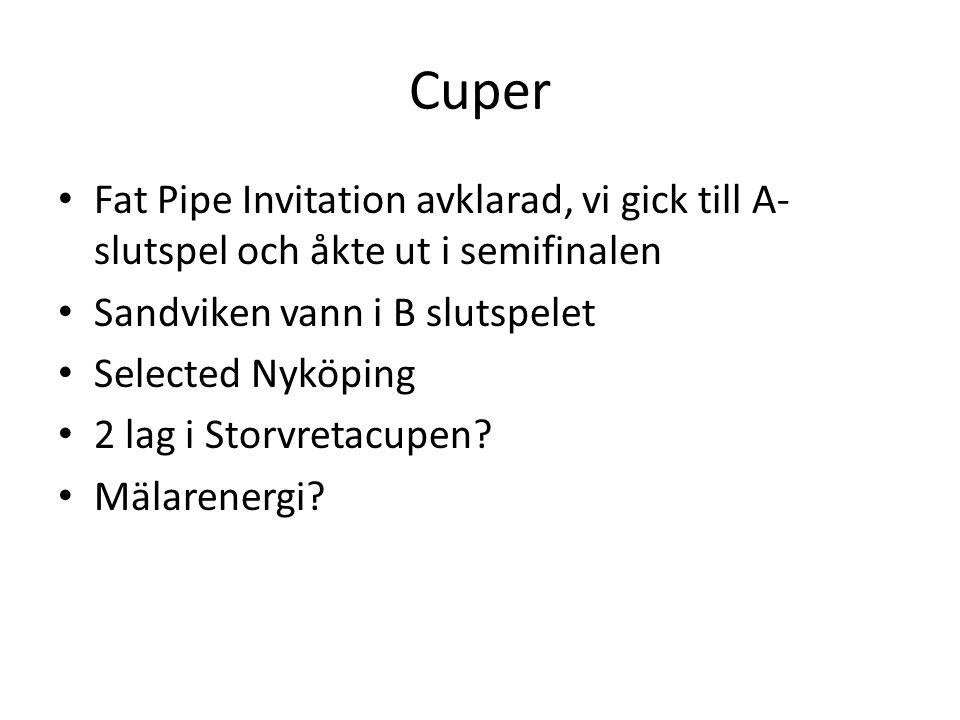 Cuper Fat Pipe Invitation avklarad, vi gick till A- slutspel och åkte ut i semifinalen Sandviken vann i B slutspelet Selected Nyköping 2 lag i Storvretacupen.