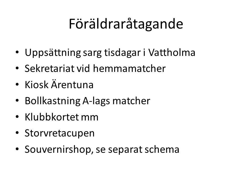 Föräldraråtagande Uppsättning sarg tisdagar i Vattholma Sekretariat vid hemmamatcher Kiosk Ärentuna Bollkastning A-lags matcher Klubbkortet mm Storvretacupen Souvernirshop, se separat schema