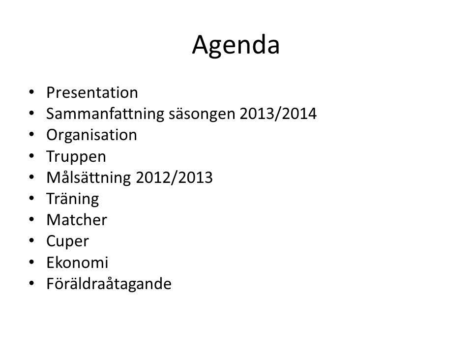 Agenda Presentation Sammanfattning säsongen 2013/2014 Organisation Truppen Målsättning 2012/2013 Träning Matcher Cuper Ekonomi Föräldraåtagande
