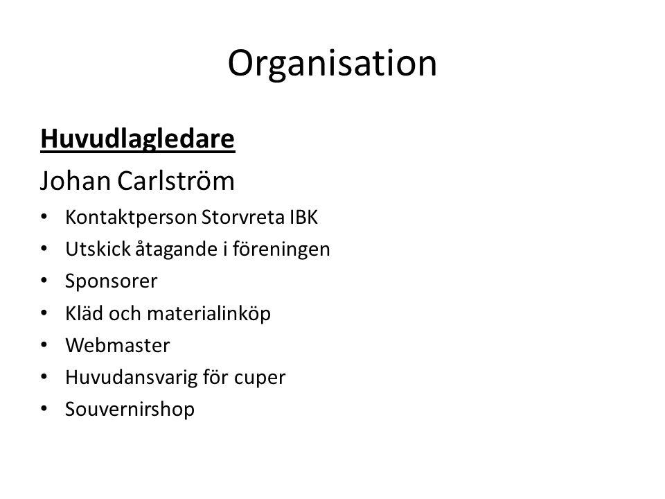 Organisation Huvudlagledare Johan Carlström Kontaktperson Storvreta IBK Utskick åtagande i föreningen Sponsorer Kläd och materialinköp Webmaster Huvudansvarig för cuper Souvernirshop