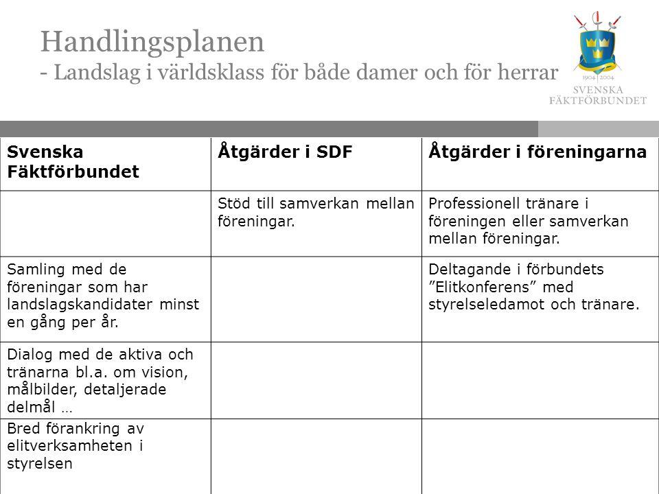 Handlingsplanen - Landslag i världsklass för både damer och för herrar Svenska Fäktförbundet Åtgärder i SDFÅtgärder i föreningarna Stöd till samverkan mellan föreningar.