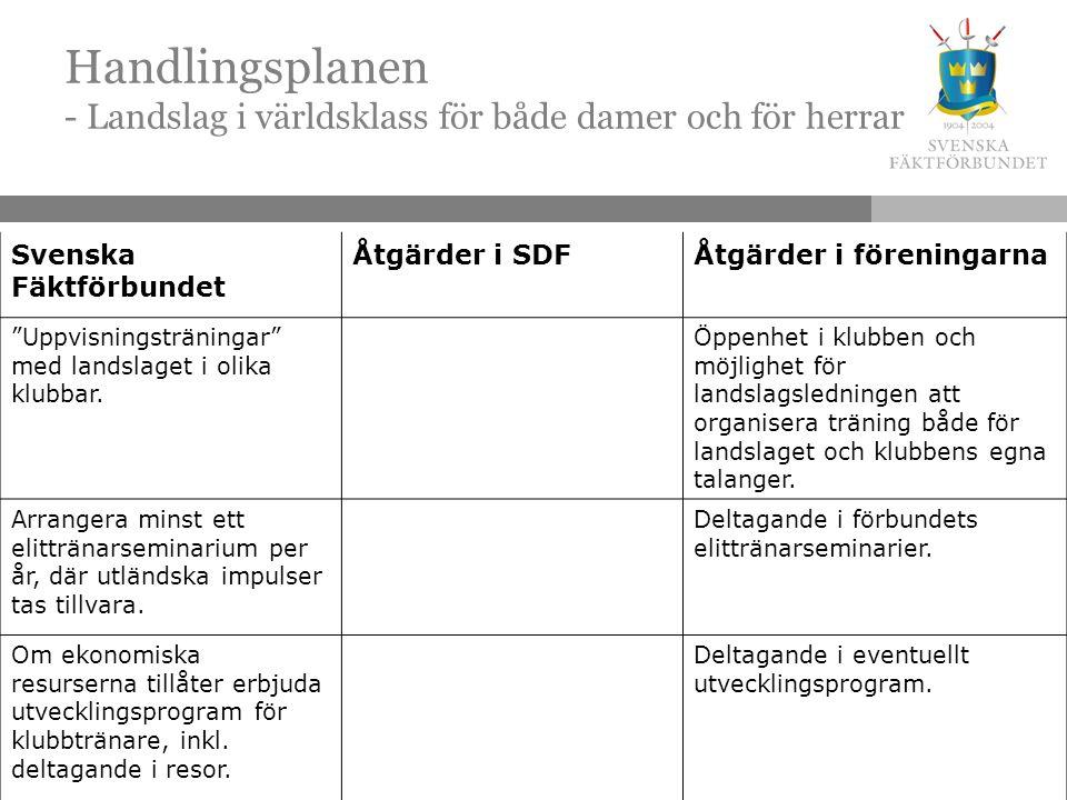 Handlingsplanen - Landslag i världsklass för både damer och för herrar Svenska Fäktförbundet Åtgärder i SDFÅtgärder i föreningarna Uppvisningsträningar med landslaget i olika klubbar.