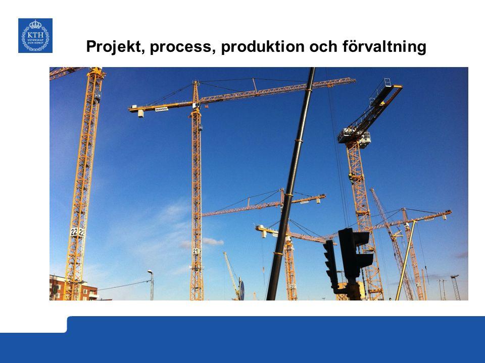Projekt, process, produktion och förvaltning