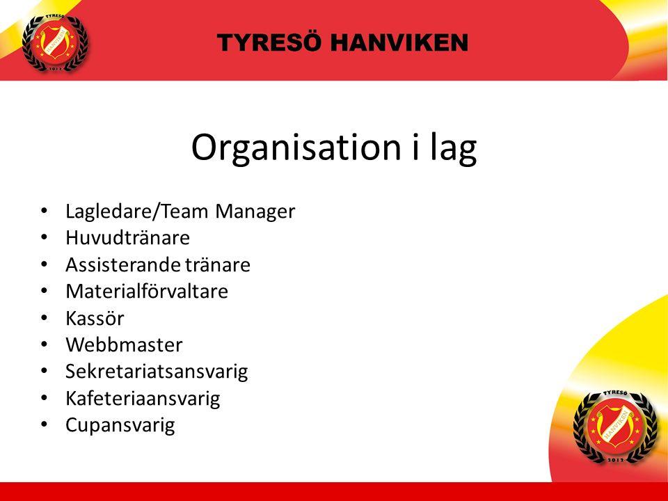 Organisation i lag Lagledare/Team Manager Huvudtränare Assisterande tränare Materialförvaltare Kassör Webbmaster Sekretariatsansvarig Kafeteriaansvarig Cupansvarig