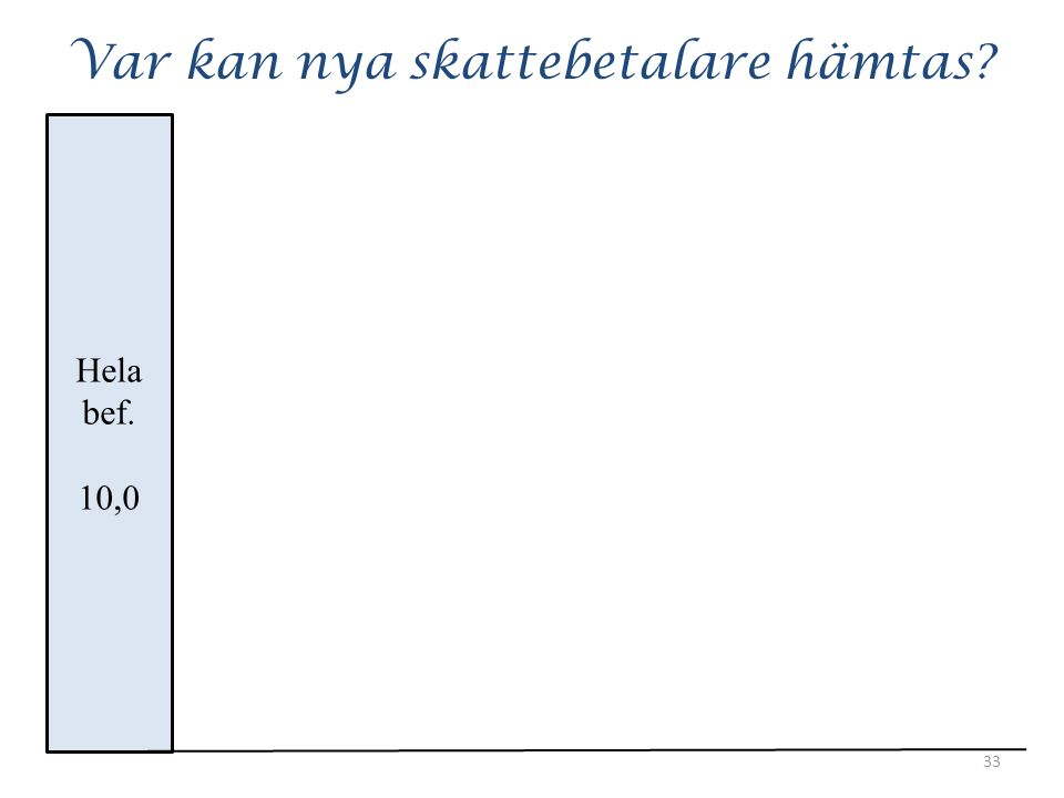 Var kan nya skattebetalare hämtas 33 Hela bef. 10,0