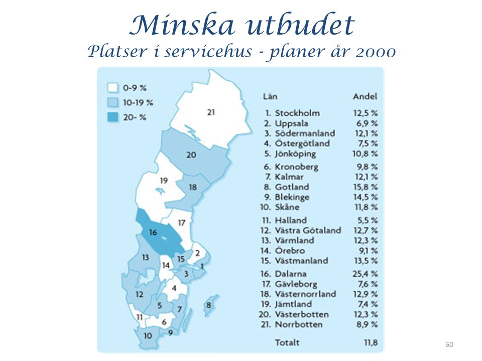 Minska utbudet Platser i servicehus - planer år 2000 60