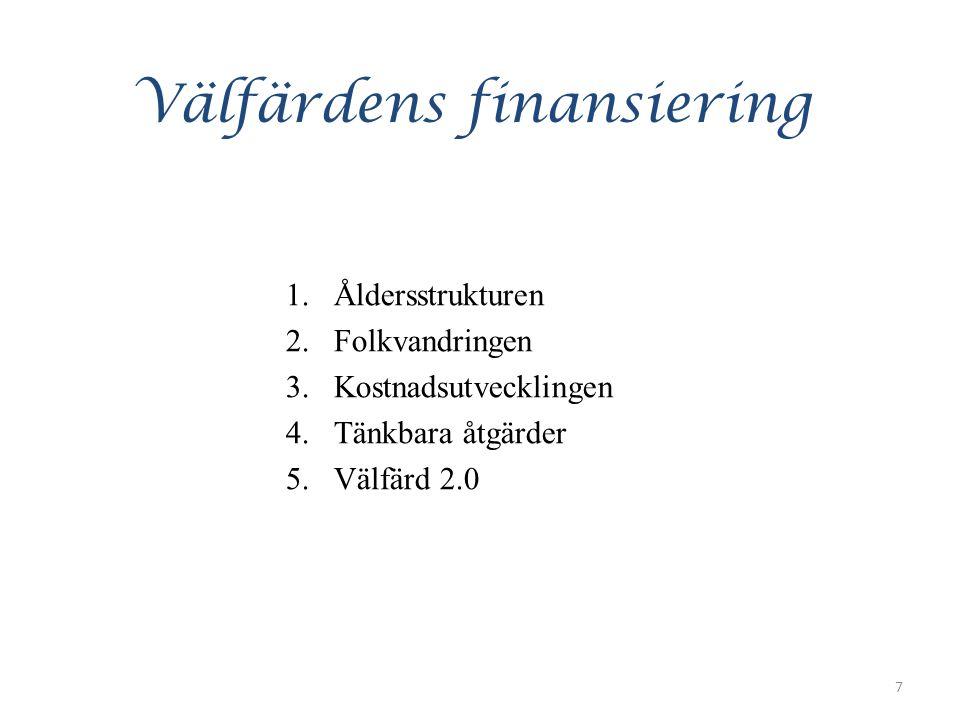 Välfärdens finansiering 1.Åldersstrukturen 2.Folkvandringen 3.Kostnadsutvecklingen 4.Tänkbara åtgärder 5.Välfärd 2.0 7