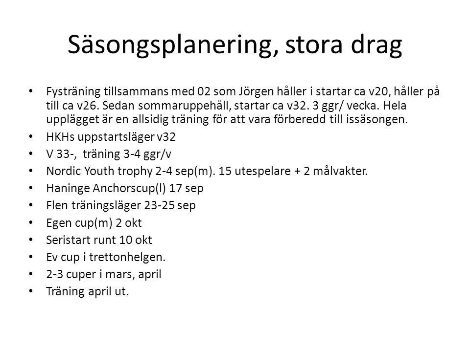 Säsongsplanering, stora drag Fysträning tillsammans med 02 som Jörgen håller i startar ca v20, håller på till ca v26. Sedan sommaruppehåll, startar ca
