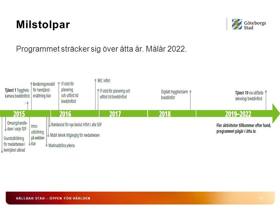 Milstolpar 11 HÅLLBAR STAD – ÖPPEN FÖR VÄRLDEN Programmet sträcker sig över åtta år. Målår 2022.