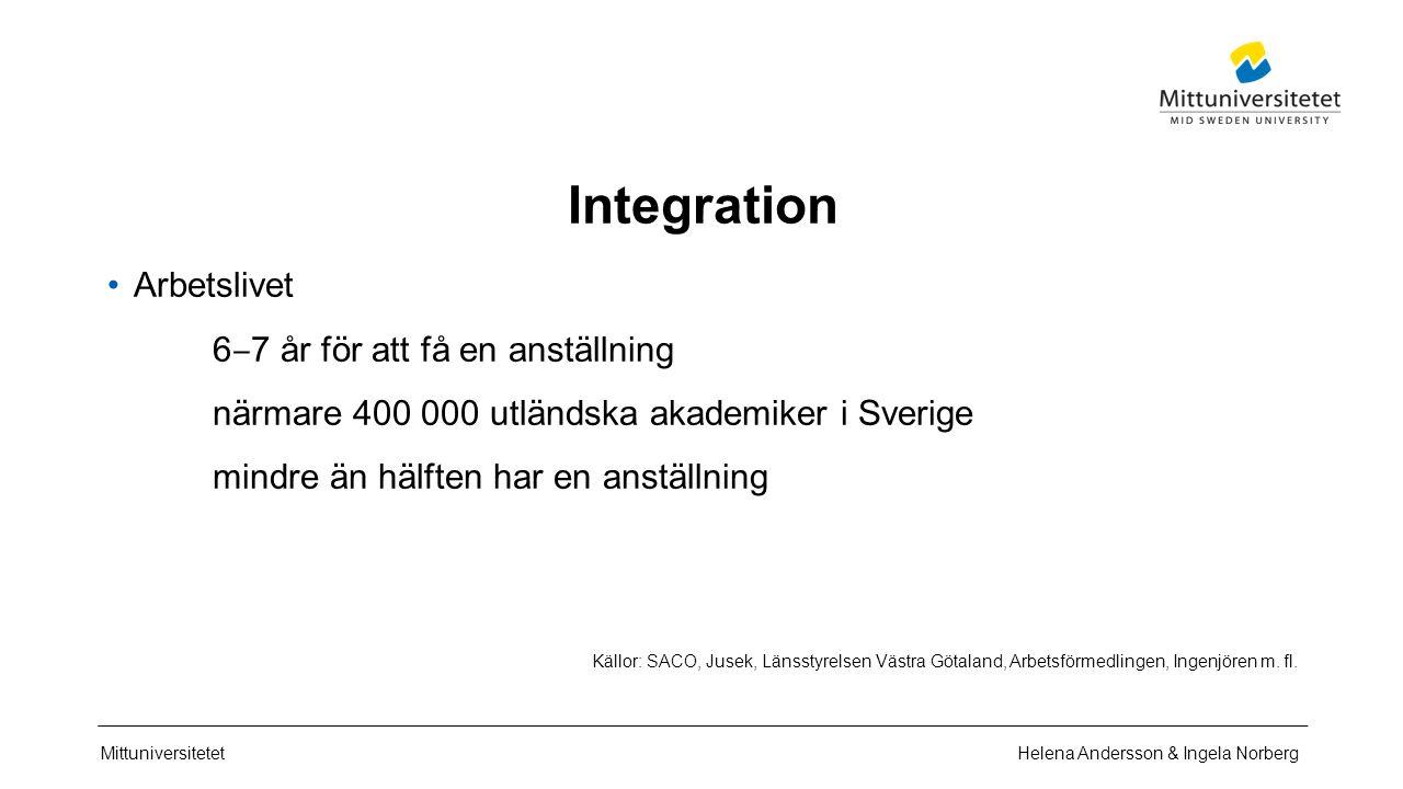 Mittuniversitetet Integration Arbetslivet 6 ‒ 7 år för att få en anställning närmare 400 000 utländska akademiker i Sverige mindre än hälften har en anställning Källor: SACO, Jusek, Länsstyrelsen Västra Götaland, Arbetsförmedlingen, Ingenjören m.