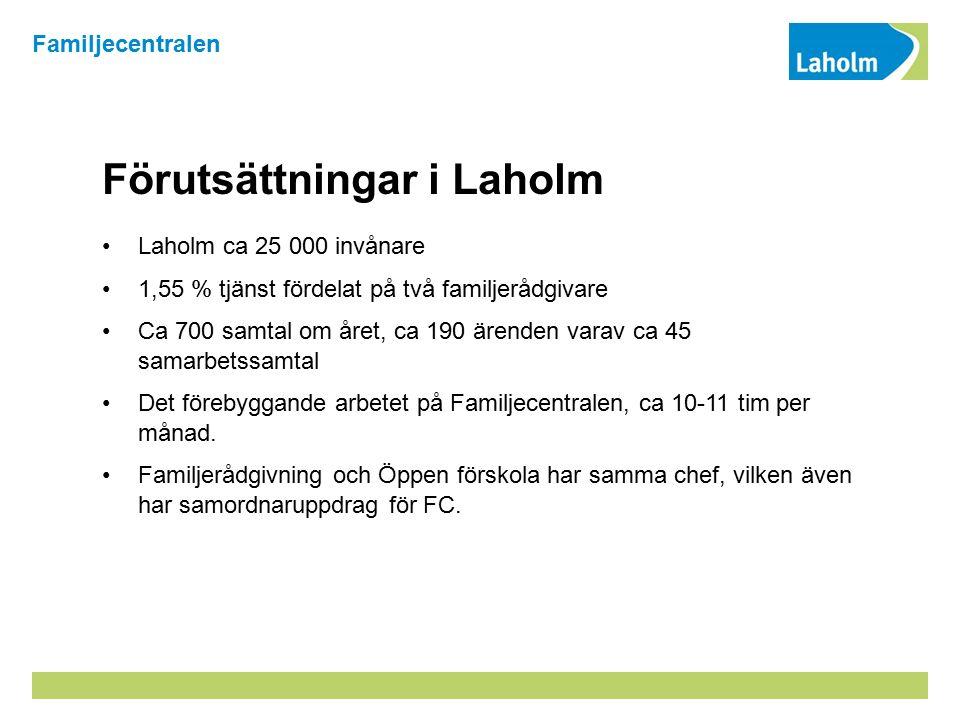 Förutsättningar i Laholm Laholm ca 25 000 invånare 1,55 % tjänst fördelat på två familjerådgivare Ca 700 samtal om året, ca 190 ärenden varav ca 45 samarbetssamtal Det förebyggande arbetet på Familjecentralen, ca 10-11 tim per månad.