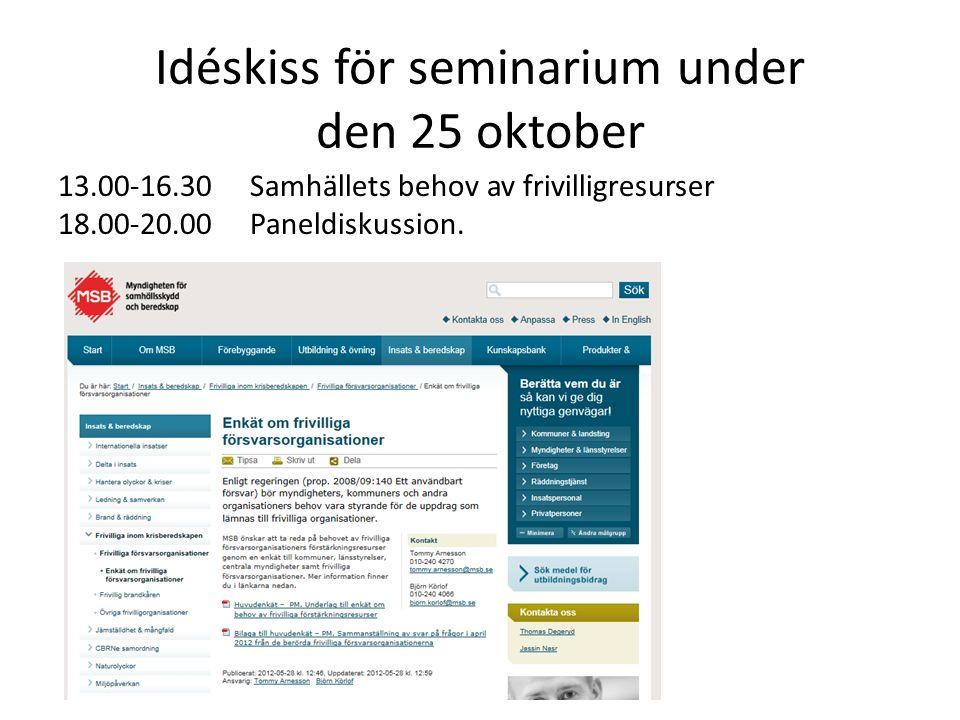 Idéskiss för seminarium under den 25 oktober 13.00-16.30Samhällets behov av frivilligresurser 18.00-20.00Paneldiskussion.