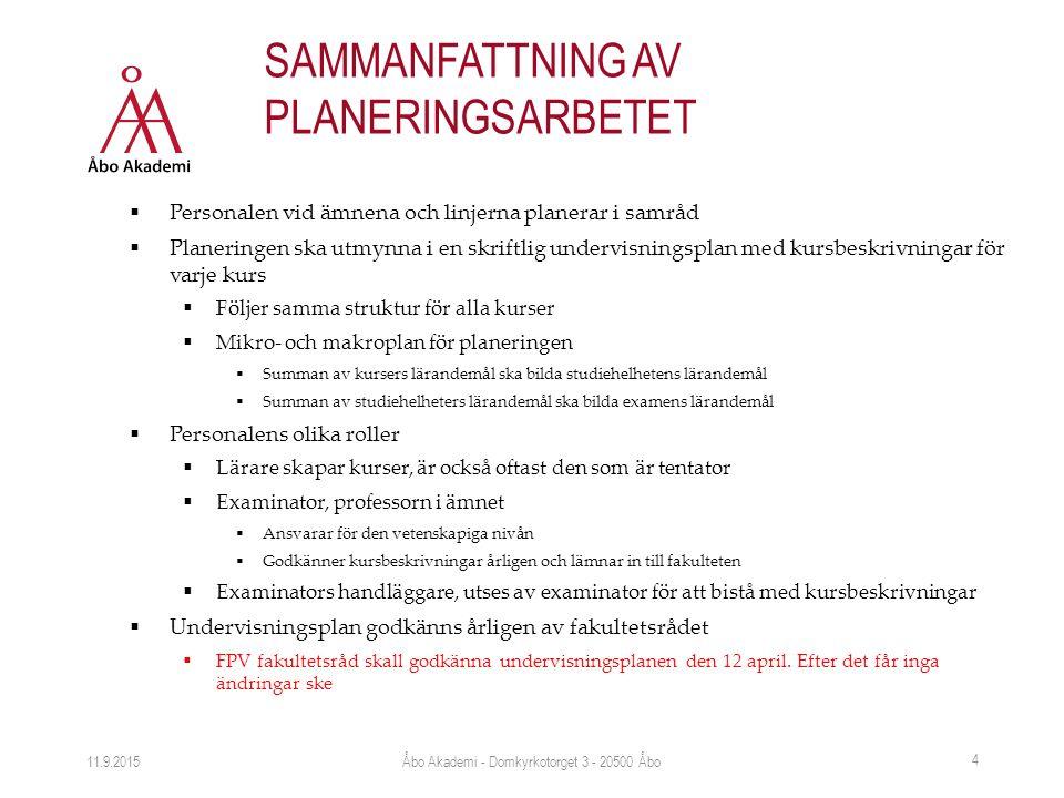 VAD PLANERAS? 11.9.2015Åbo Akademi - Domkyrkotorget 3 - 20500 Åbo 5