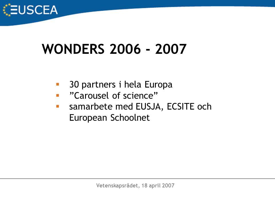 """Vetenskapsrådet, 18 april 2007 WONDERS 2006 - 2007  30 partners i hela Europa  """"Carousel of science""""  samarbete med EUSJA, ECSITE och European Scho"""