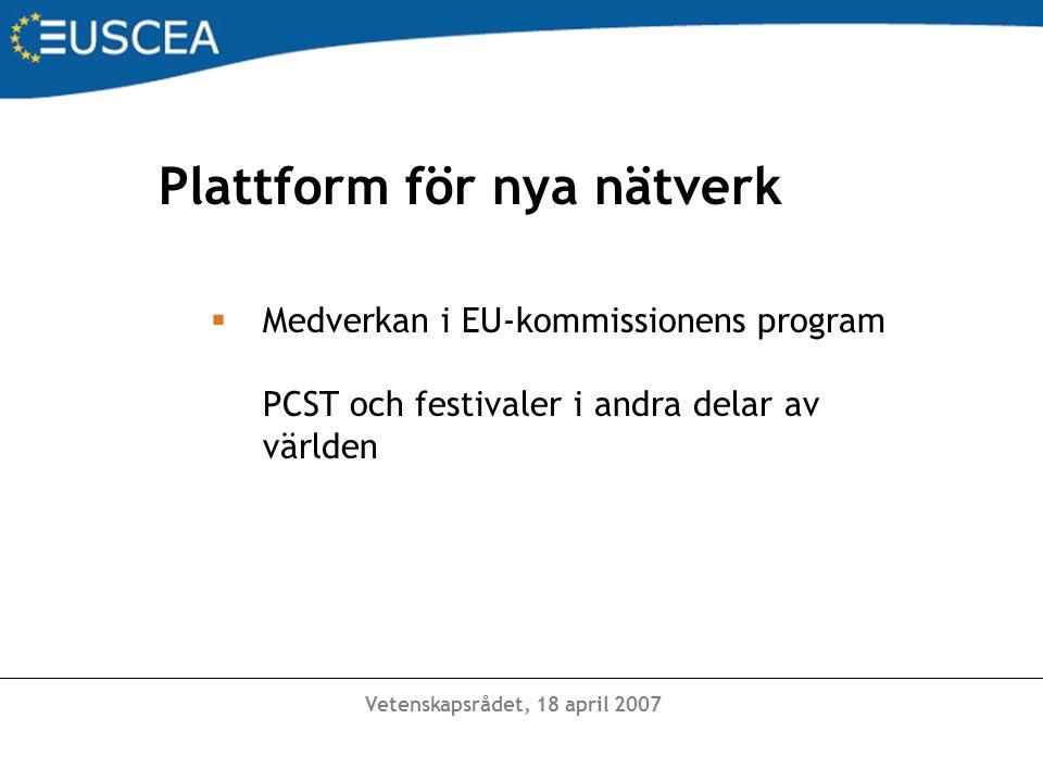 Plattform för nya nätverk  Medverkan i EU-kommissionens program PCST och festivaler i andra delar av världen
