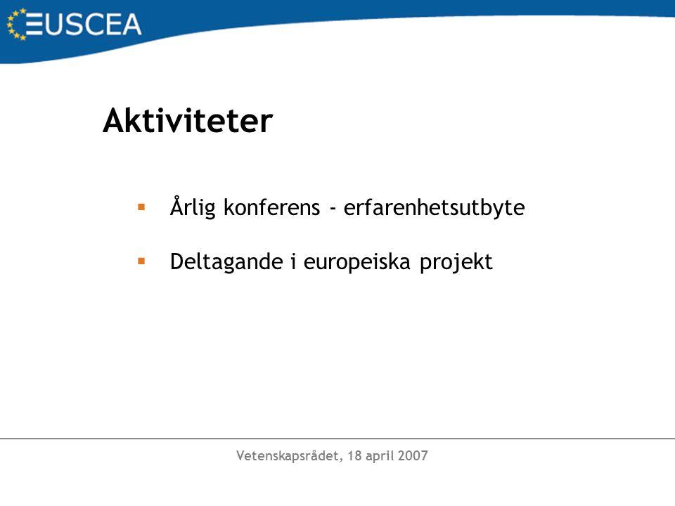 Vetenskapsrådet, 18 april 2007 Aktiviteter  Årlig konferens - erfarenhetsutbyte  Deltagande i europeiska projekt